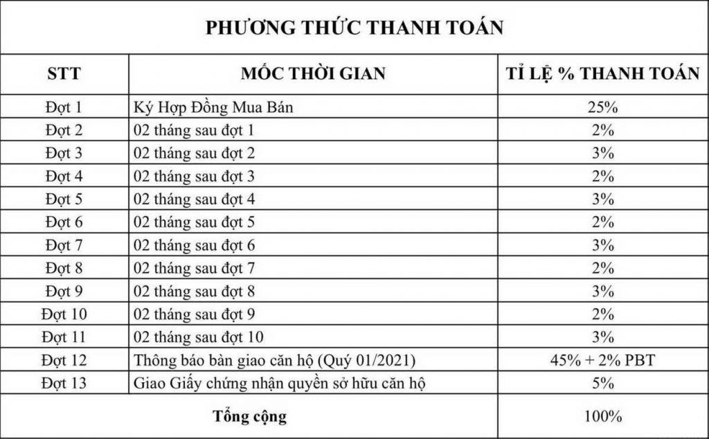 thanh toan can ho eco xuan sky residences quoc lo 13 tinh binh duong 7